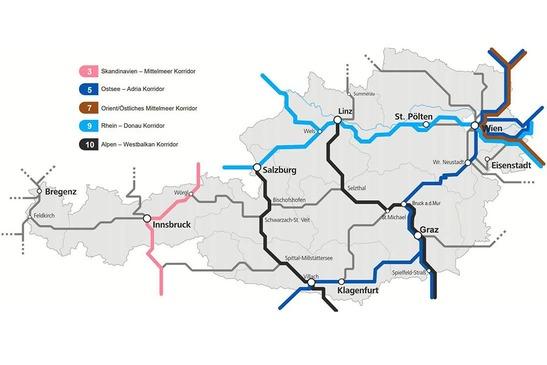 Karte mit der Darstellung der Korridore in Österreich