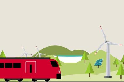Grafik mit rotem Zug vor einem grünen Hintergrund mit Windrädern, Solarkraftwerk und Stausee.