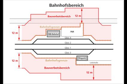 Skizze Bauverbotsbereich im Bahnhof