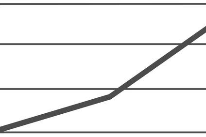 Symbol für eine Skala