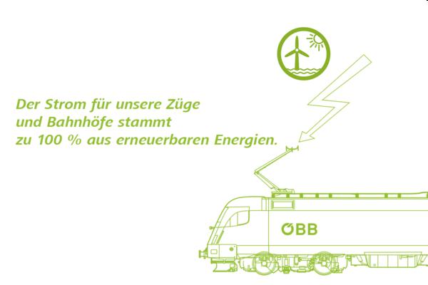 Bahnstrom aus 100% erneuerbaren Energien