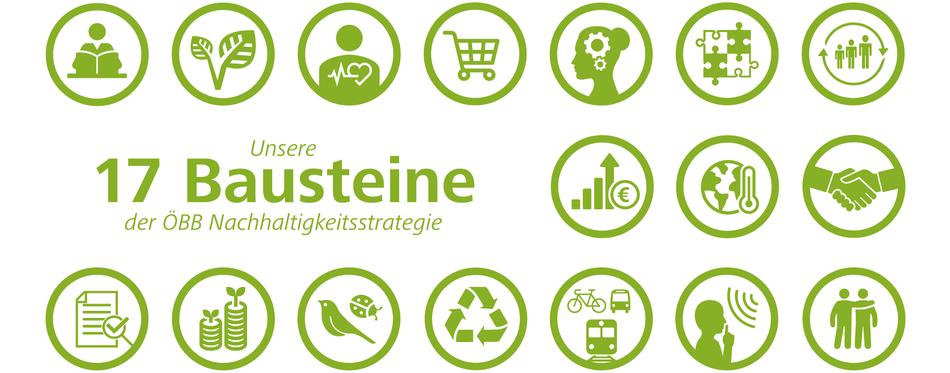 Grafik mit Piktogramme zur ÖBB Nachhaltigkeitsstrategie weiss/grün