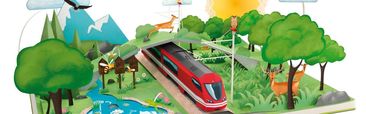 Bild für Nachhaltigkeit