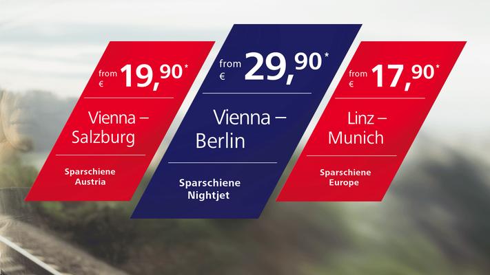 Sparschiene campaign with destination prices