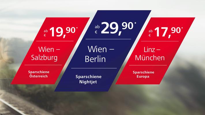 Sparschiene Kampagne mit Destinationspreisen
